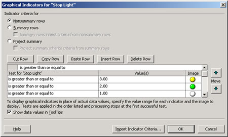 Microsoft Project Traffic Lights