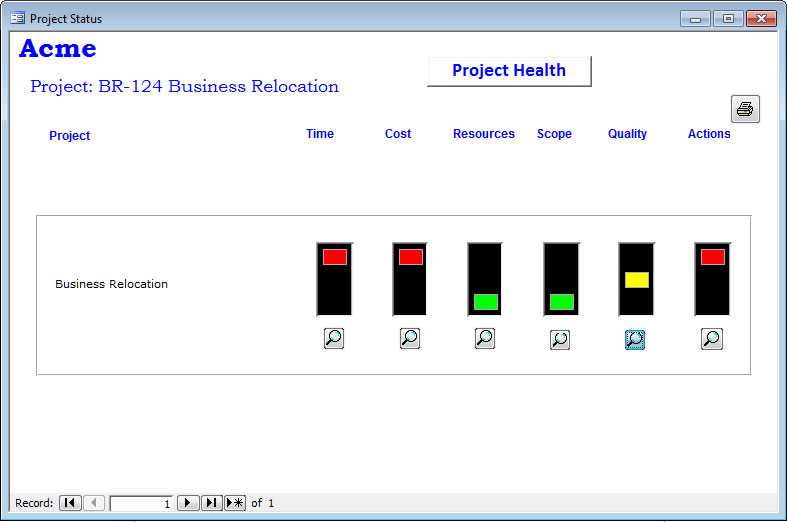 Project management report and project metrics